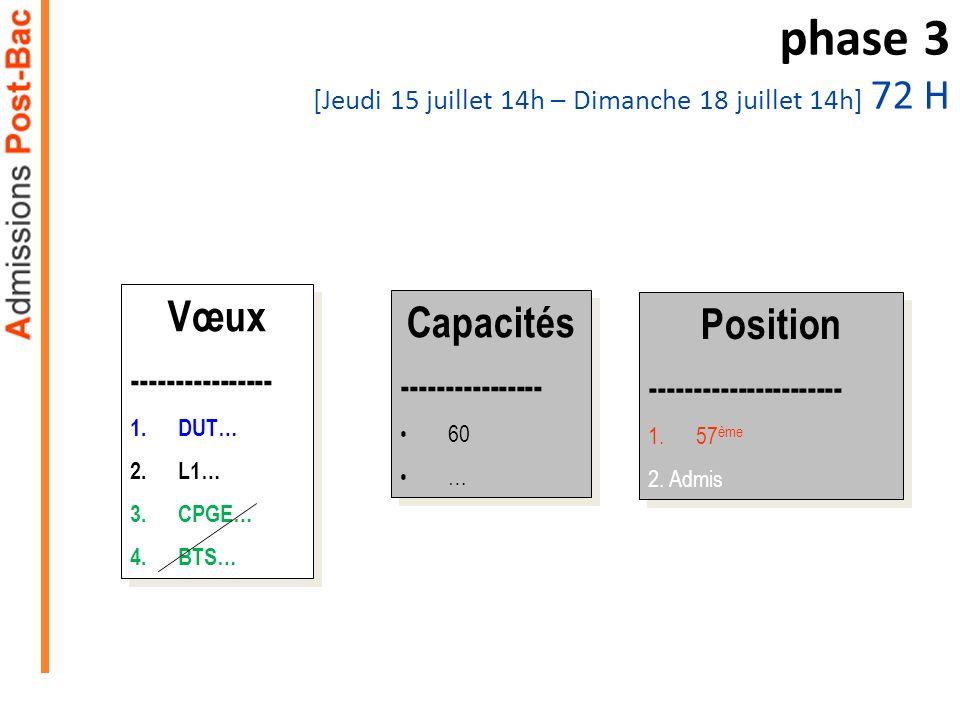 phase 3 [Jeudi 15 juillet 14h – Dimanche 18 juillet 14h] 72 H